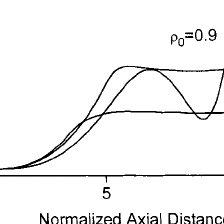 (PDF) Cherenkov radiation of electromagnetic waves by