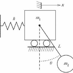 (PDF) Nonlinear normal vibration modes in the dynamics of