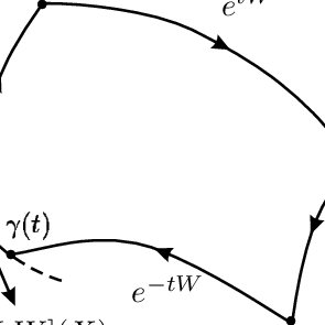 (PDF) Control theory on Lie groups