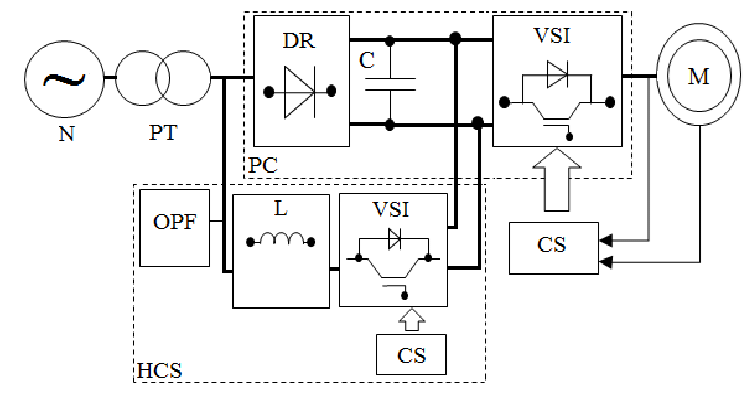 Block diagram of the proposed hybrid correction system