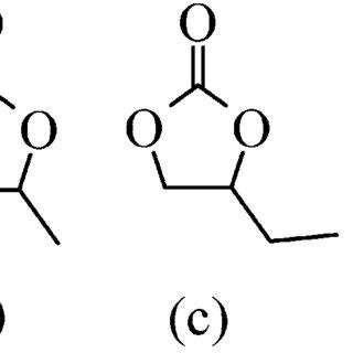 (PDF) Vapor Pressure and Liquid Heat Capacity of Alkylene