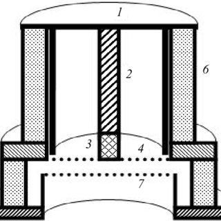 Schematic of hollow cathode discharge electron gun ͑ from