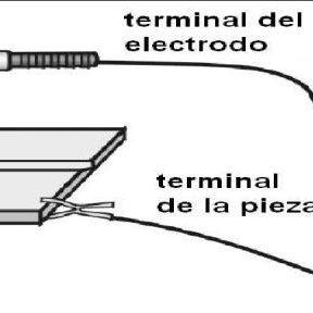 (PDF) electrodos