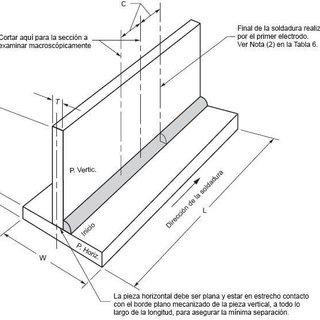 2. Esquema del equipamiento para la soldadura manual por