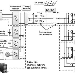 Hydrogen Fuel Cell Bus Diagram Hydropower Diagram Wiring