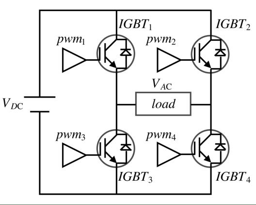 Basic full-bridge inverter circuit 2.5. Excitation