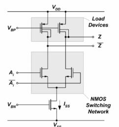 subthreshold source coupled logic circuit  [ 850 x 978 Pixel ]