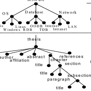 (PDF) Structbase: A structure based Chinese text database