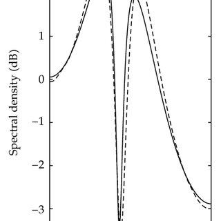 Beta prior, normalized binomial likelihood and B/B