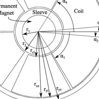 Bearings friction torque measurement setup: the conductive