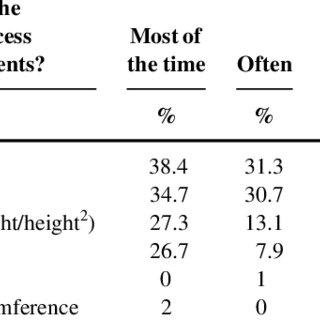 (PDF) School Nurses and Childhood Obesity: An