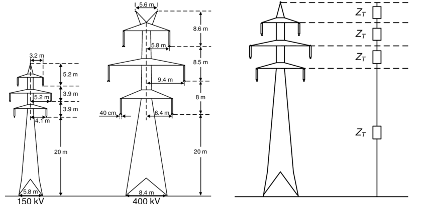 Typical towers of the 150 kV and 400 kV double-circuit