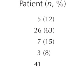 (PDF) Reason for Hospital Admission: A Pilot Study