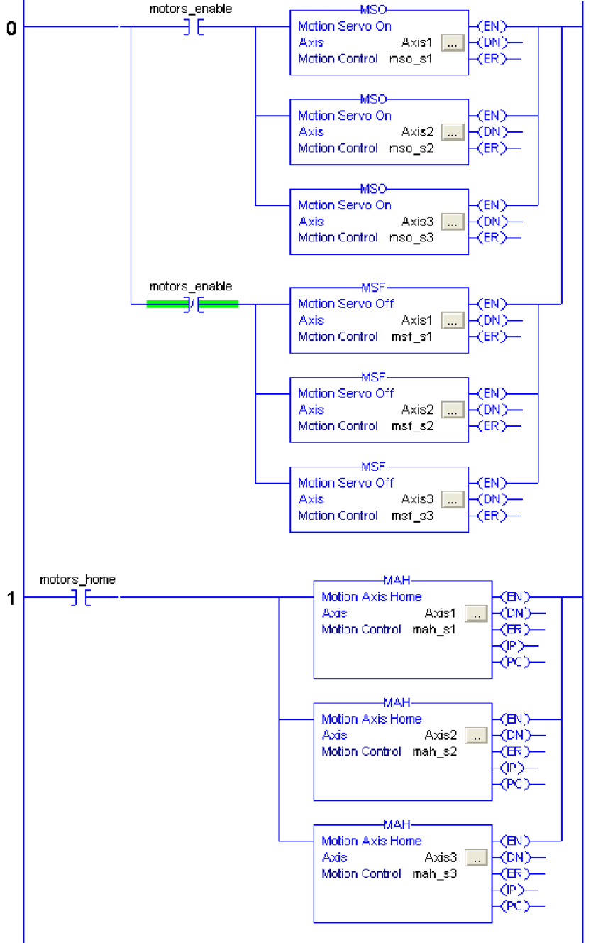 medium resolution of ladder diagram showing rungs 0 and 1 see online version for colours