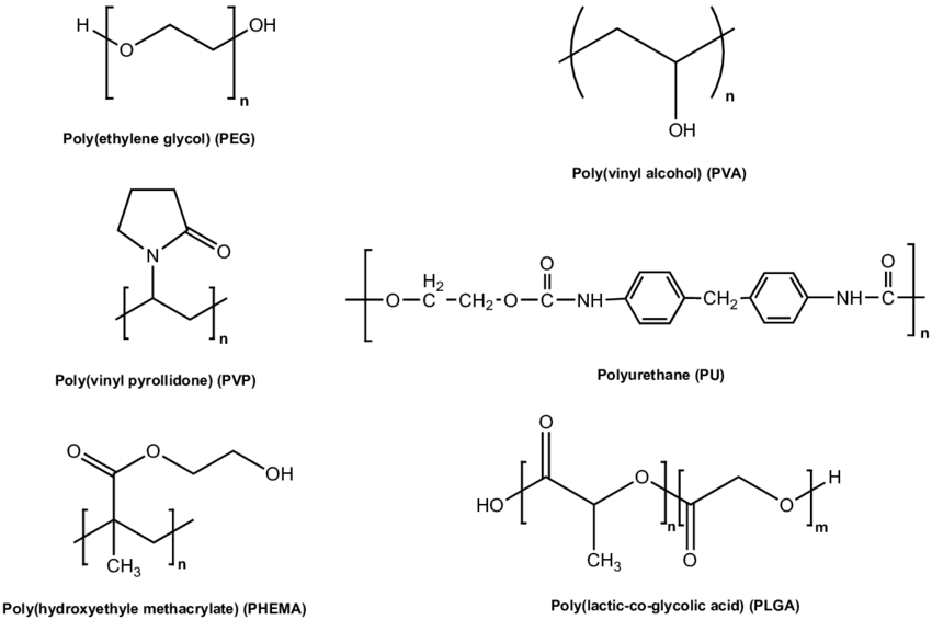 Chemical structures of some synthetic polymers used for