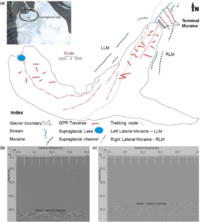 hight resolution of  a moraine distribution map with geomorphological features of the parang glacier inset