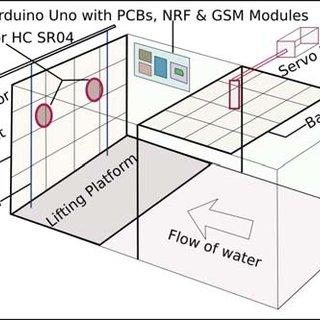 Gambar 1. Diagram alir kerja sistem kursi light follower