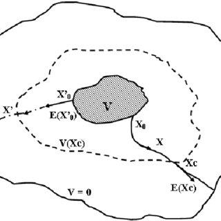 (PDF) Simulation of surge corona On three-phase