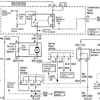 (PDF) Global System for Mobile (GSM) based Ignition