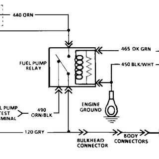 (PDF) Global System for Mobile (GSM) based Ignition