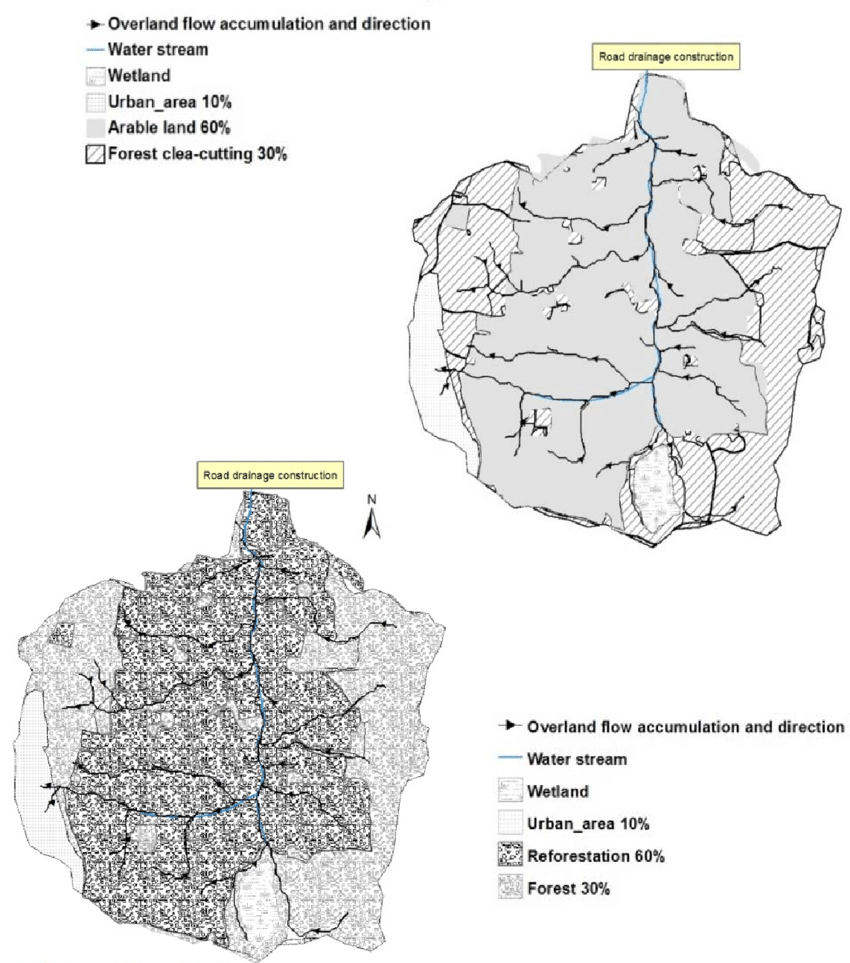 medium resolution of diagrams showing the land use scenarios simulated forest clearcutting reforestation 60