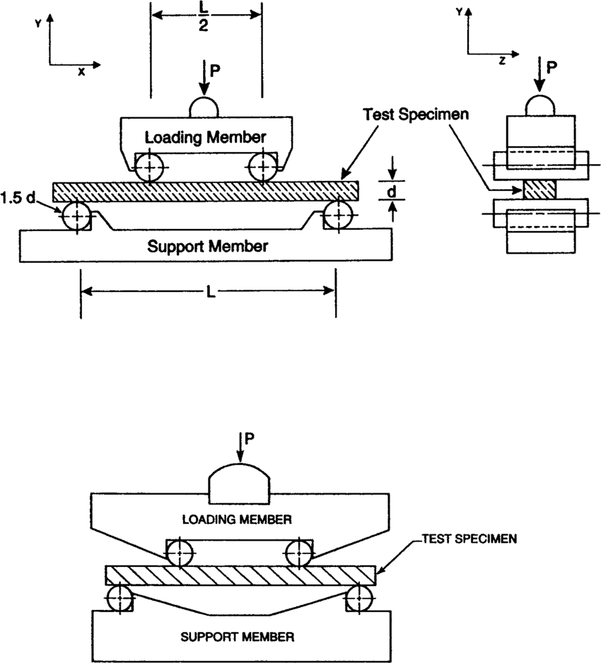 Schematics of Two Semiarticulating Four-Point Fixtures