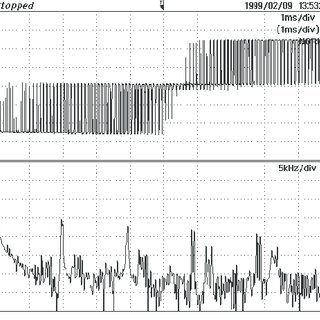 (PDF) Generation Of Pulse Width Modulation (PWM) Signals