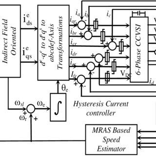 Predicted Litz Fill factor vs. Nominal Wire Diameter