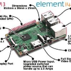 Raspberry Pi 3 Model B Wiring Diagram Cucumber Life Download Scientific