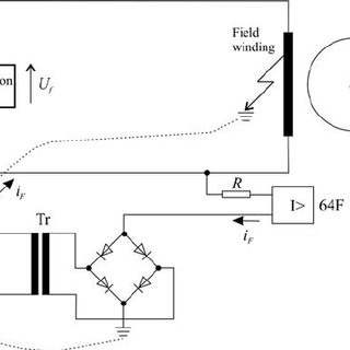 Rotor ground fault protection of generator