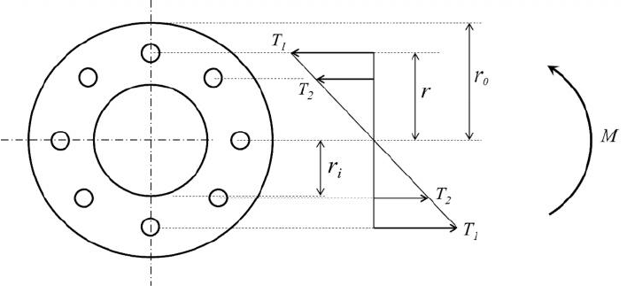 Plan and force distribution of a typical flanged pipe