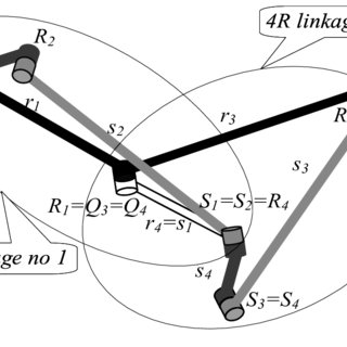 Five-bar 5R spatial linkage resulting from the connection