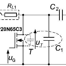 (PDF) A high-efficiency Class E inverter–computer model