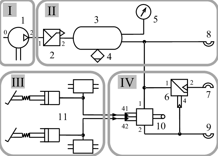 Schematic diagram illustrating the division of a tractor