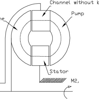 (PDF) Fabrication of hydrodynamic torque converter