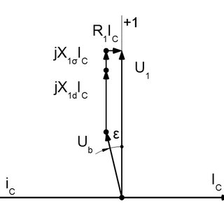 Magnetic circuit with permanent magnet, armature reaction