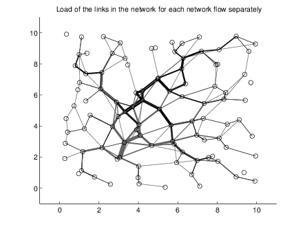 Topology of randomly generated wireless network with 100