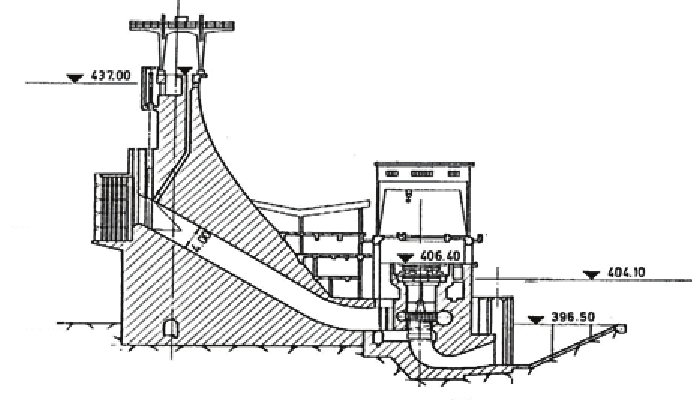 "Cross-section of the ""Potpe ć "" HPP, an example of a"
