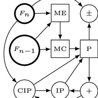 (PDF) The Nornir run-time system for parallel programs