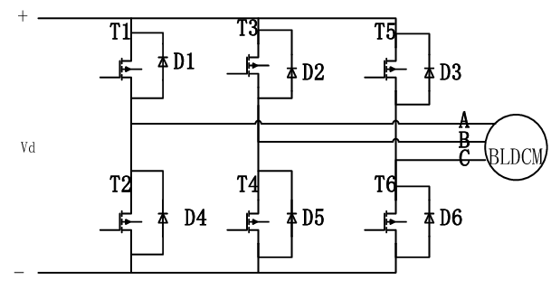 (a) Schematic diagram of BLDCM and full bridge inverter