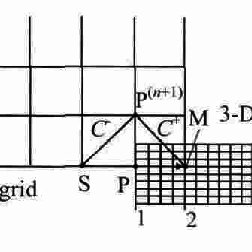 (PDF) Simulation of the load rejection transient process