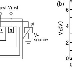 (PDF) FeFET logic circuits for operating a 64 kb FeNAND