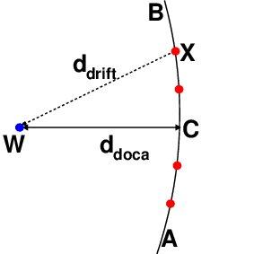 (PDF) Improvement of main drift chamber Monte-Carlo tuning