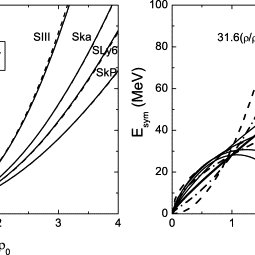Comparison of calculated pion multiplicity and π−/π