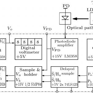 Schematic and photo of the TDLAS gas sensor prototype