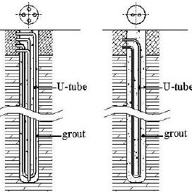 (PDF) Heat Transfer Modeling of the Ground Heat Exchangers