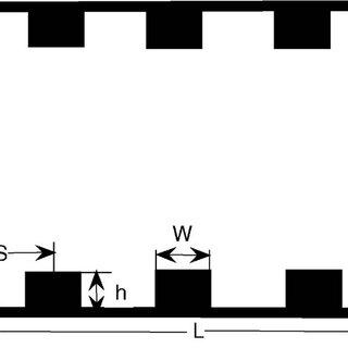 (PDF) Lattice Boltzmann simulation of surface roughness
