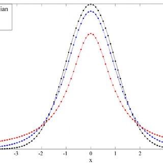 (PDF) Robust Non-Rigid Point Set Registration Using