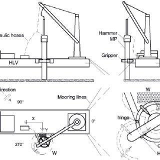 Monopile wind turbine. (left, courtesy: Wiser et al., 2011
