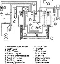 schematic diagram of the experimental apparatus  [ 850 x 968 Pixel ]